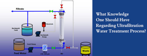 Ultrafiltration-water-treatment-process.v1.jpg