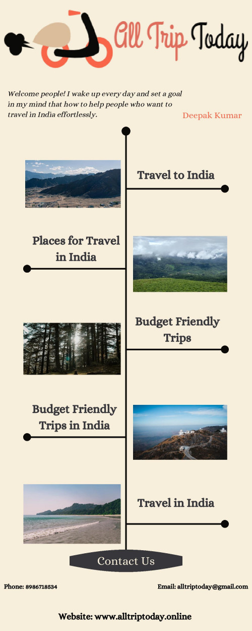 Budget-Friendly-Trips-in-India.jpg